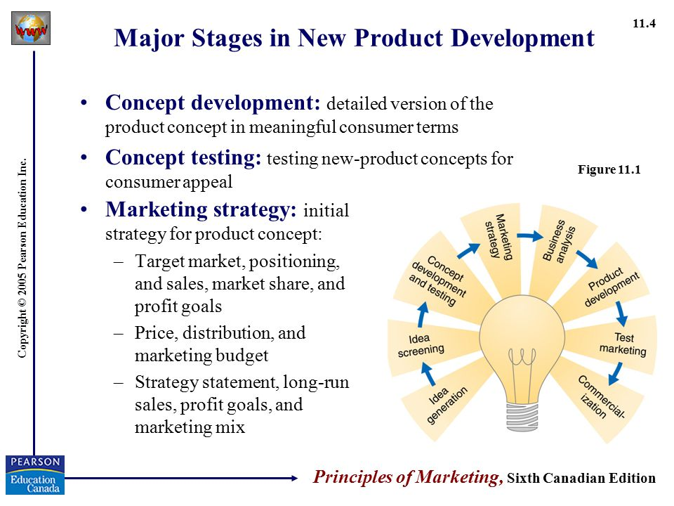 crawford new product development phases The traditional new product development process consists of eight stages: idea generation, screening, concept development and testing, marketing strategy, business analysis, product development, market testing and.