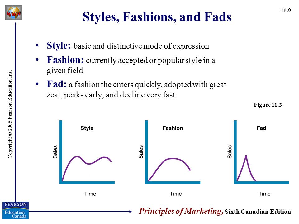 Styles, Fashions, and Fads