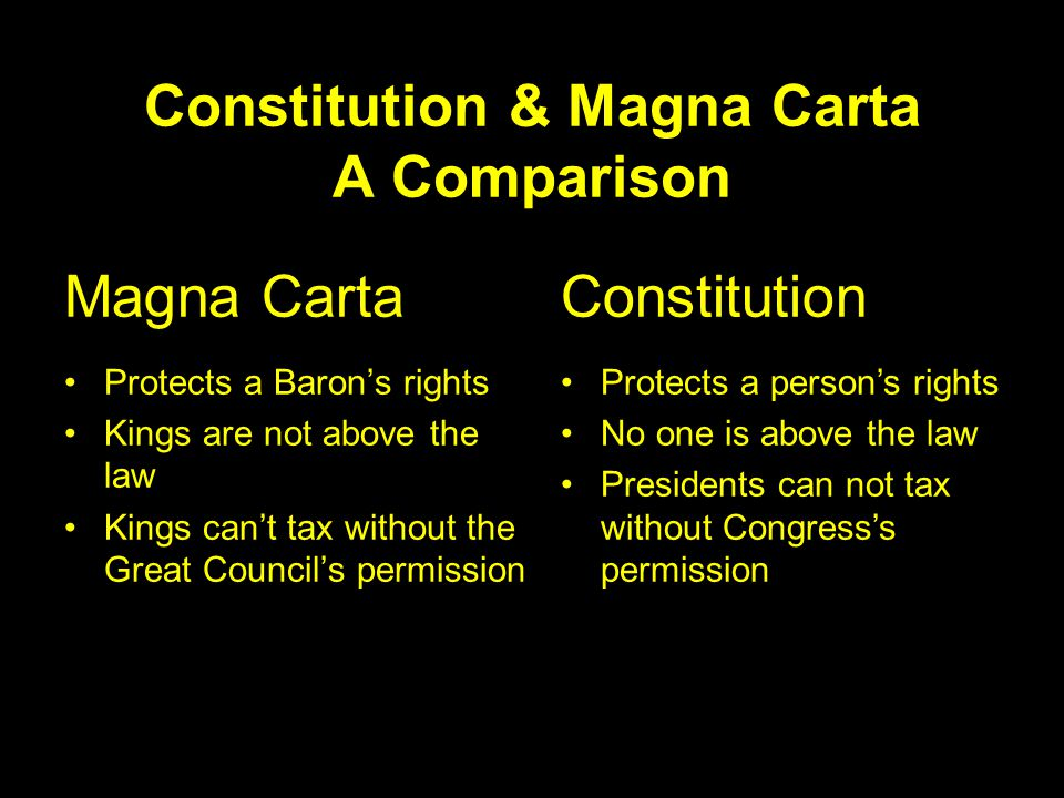 compare and contrast the magna carta 1 revolutions 2 glorious revolution 2 american revolution 2 french revolution 2 the great charter 4 magna carta 4 the glorious revolution 5.