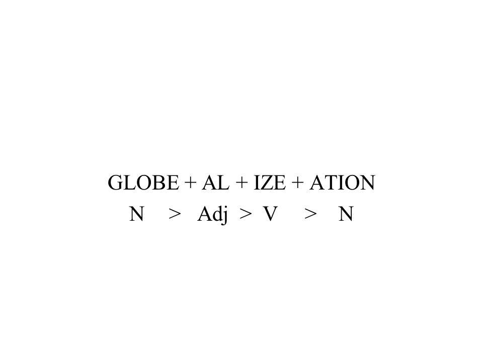 GLOBE + AL + IZE + ATION N > Adj > V > N
