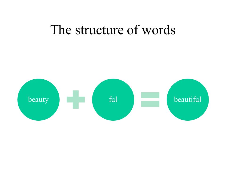 The structure of words beauty ful beautiful
