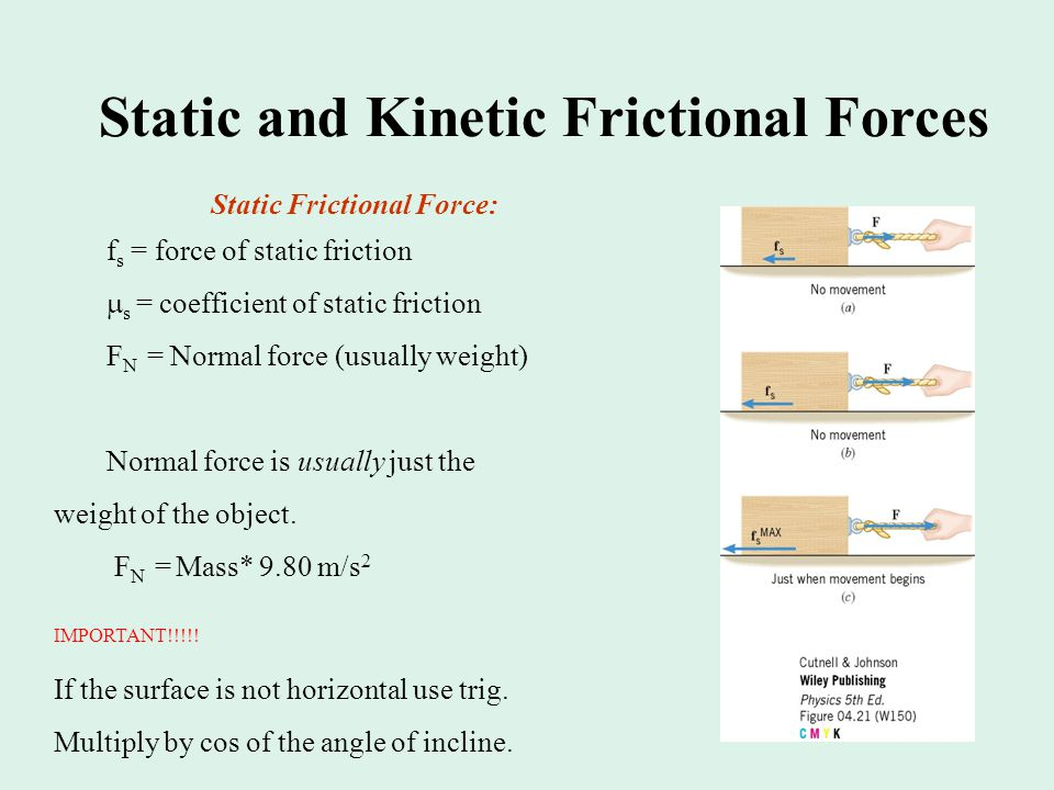 normal and kinetic frictional force i To study the relationship between force of limiting friction and normal reaction and to find the co limiting frictional force is called the kinetic or.