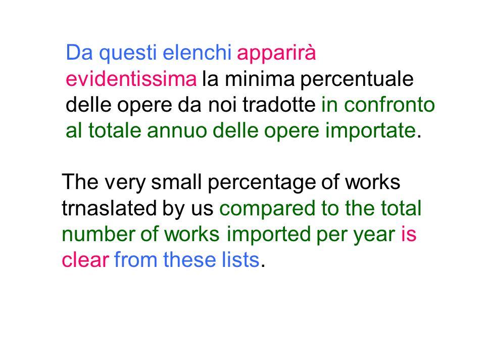 Da questi elenchi apparirà evidentissima la minima percentuale delle opere da noi tradotte in confronto al totale annuo delle opere importate.