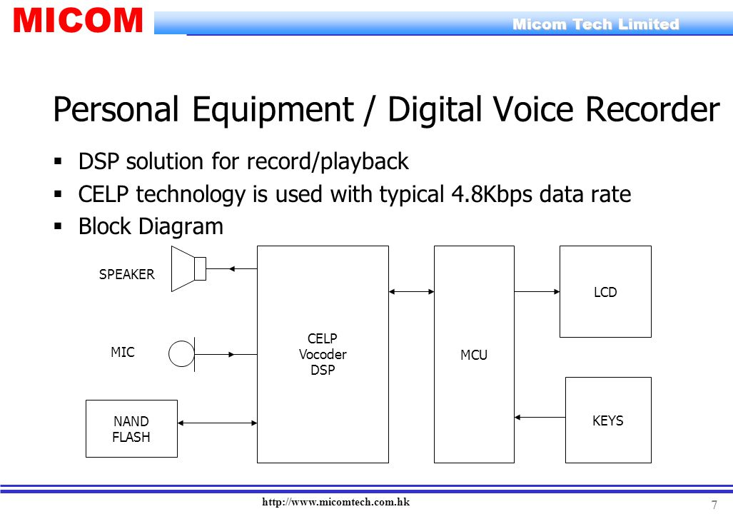 block diagram of 3 phase inverter system solution and innovation - ppt video online download block diagram of xy recorder
