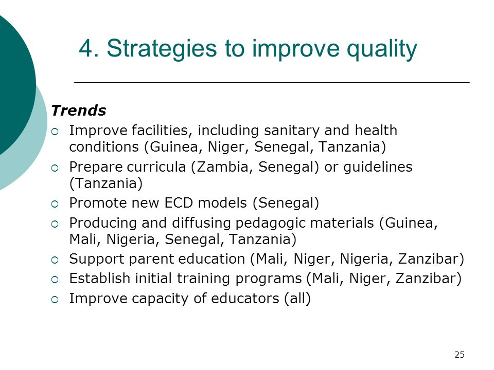 4. Strategies to improve quality
