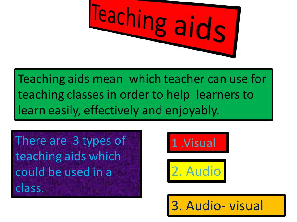 use of visual aides in the modern classroom essay Start studying public speaking test 3 study guide learn it does not matter in classroom speeches c use visual aids that focus attention on the main.