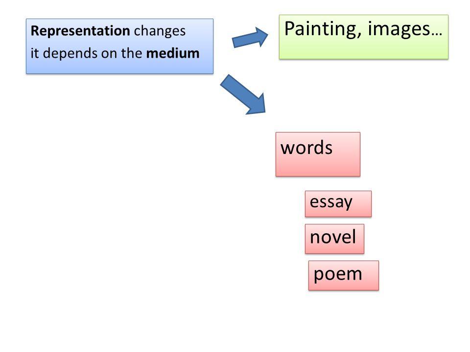 Painting, images… words novel poem essay