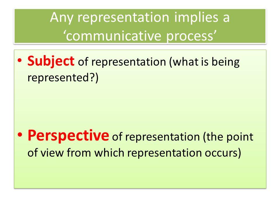 Any representation implies a 'communicative process'