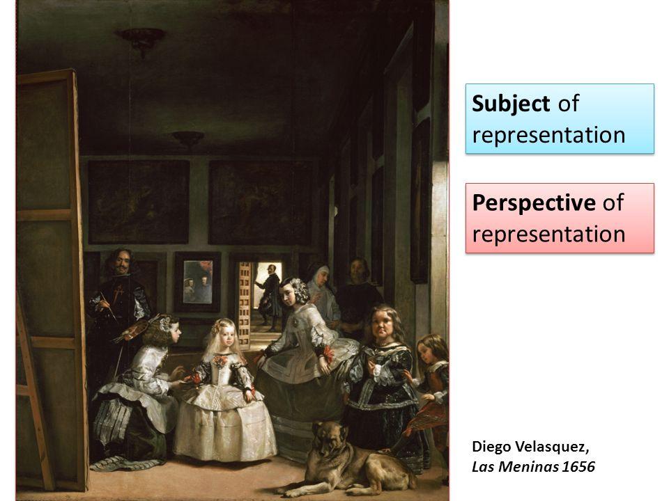 Subject of representation