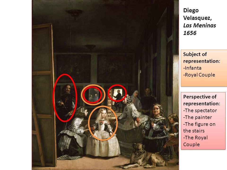 Diego Velasquez, Las Meninas 1656 Subject of representation: Infanta
