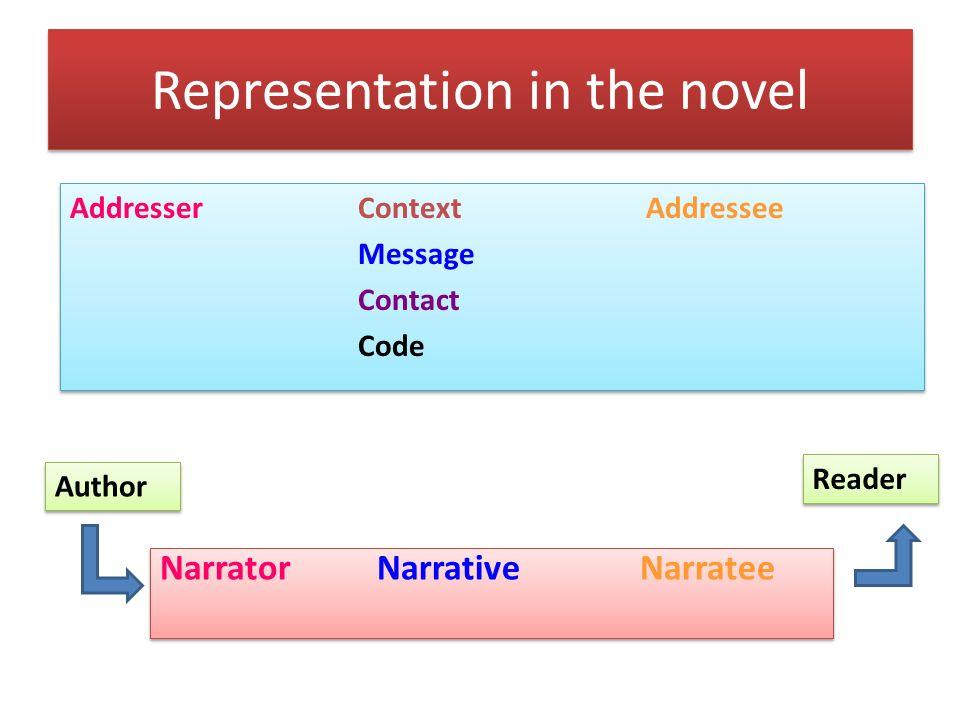 Representation in the novel