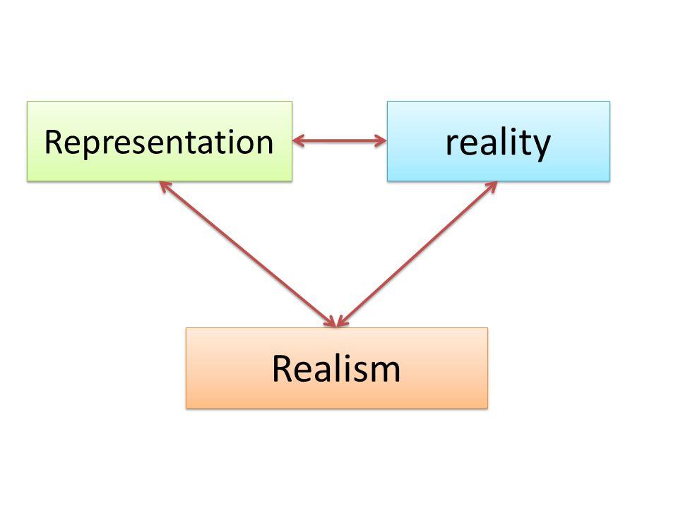 Representation reality Realism