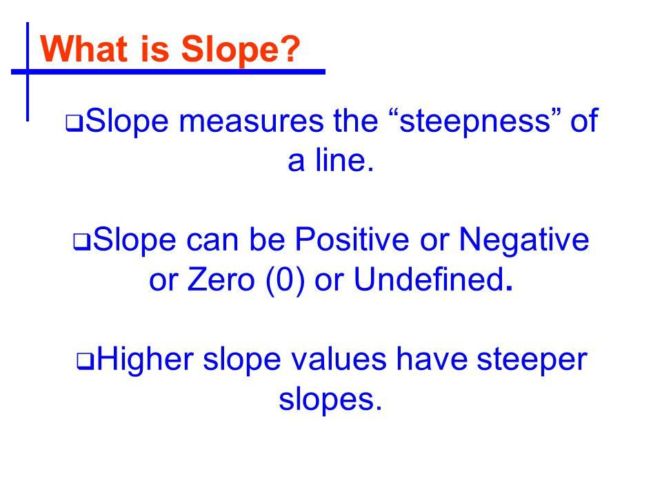 how to find the steepness of a slope