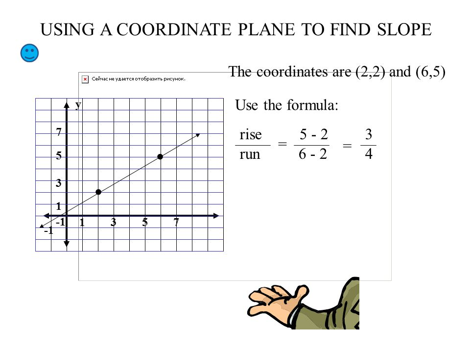 how to find your coordinates