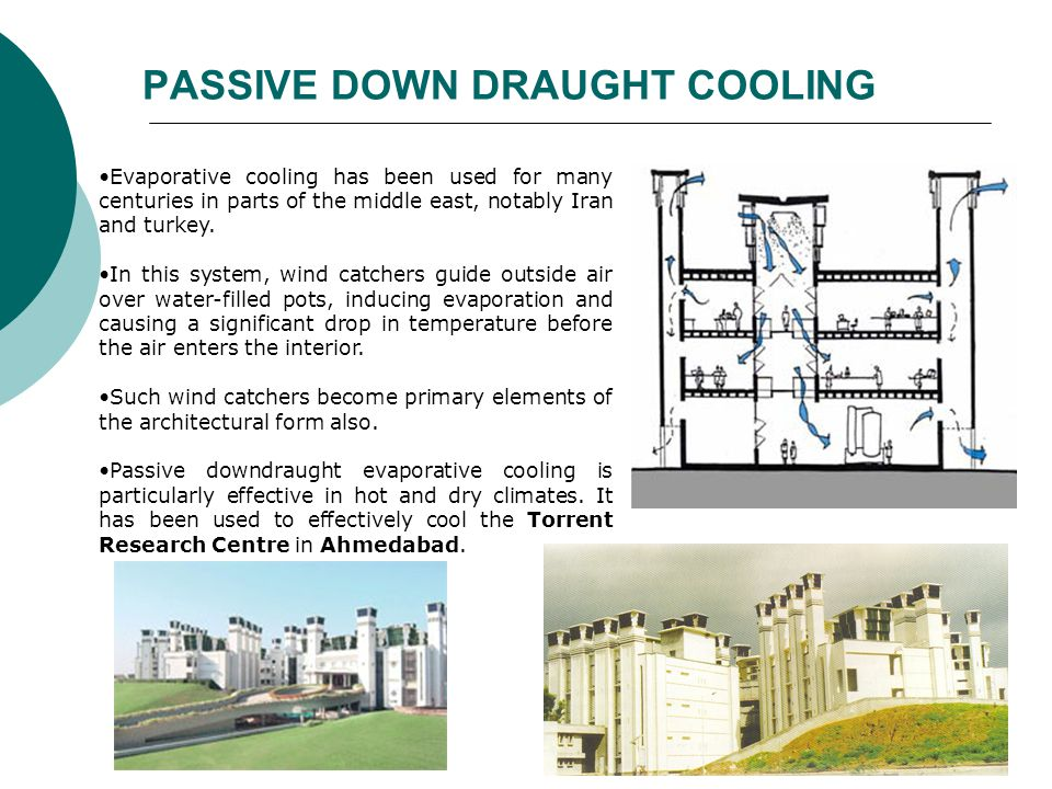 Passive Cooling Techniques Ppt Video Online Download