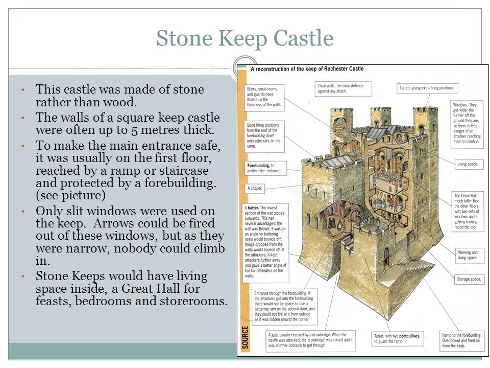 how to make a stone keep castle out of cardboard