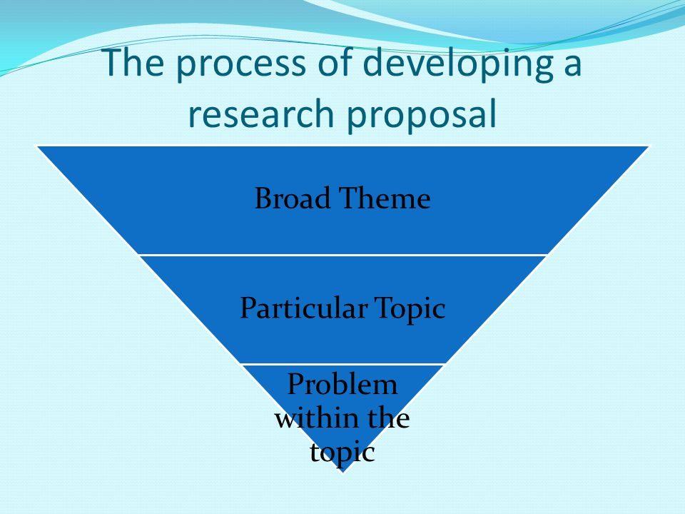 Developing A Research Proposal