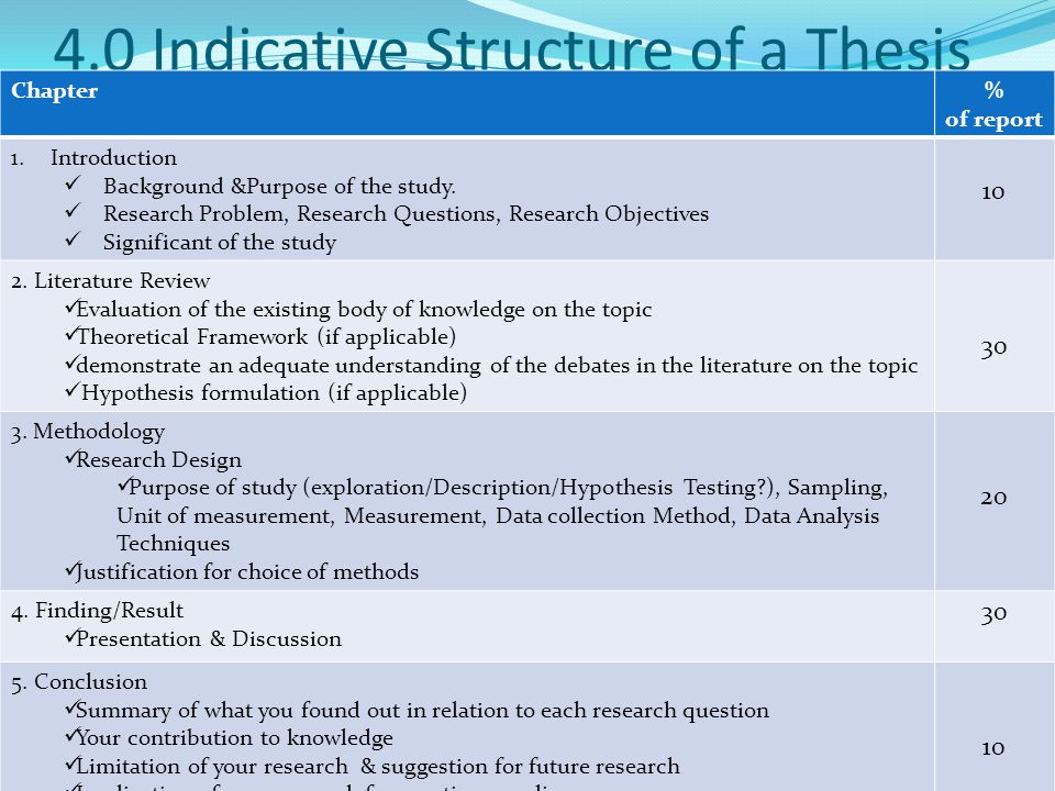 thesis research methodology chapter 3 methodology (in this unit i use up an exclusively qualitative thesis, the shape of the methodology chapter is less student's research methods chapter was.