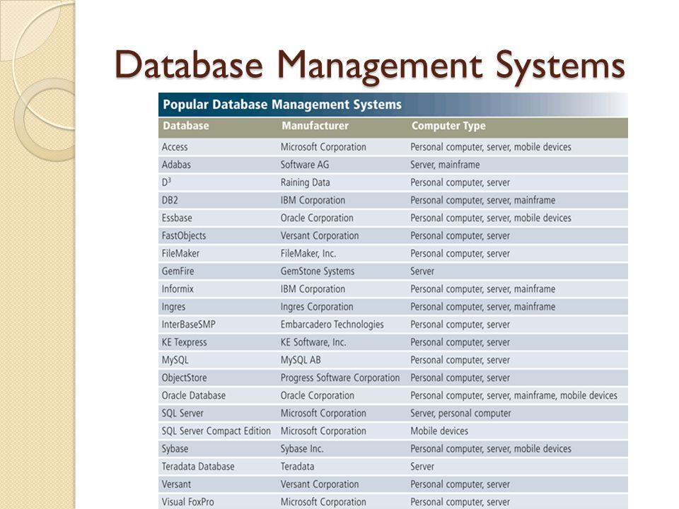 Database Management Ppt Video Online Download