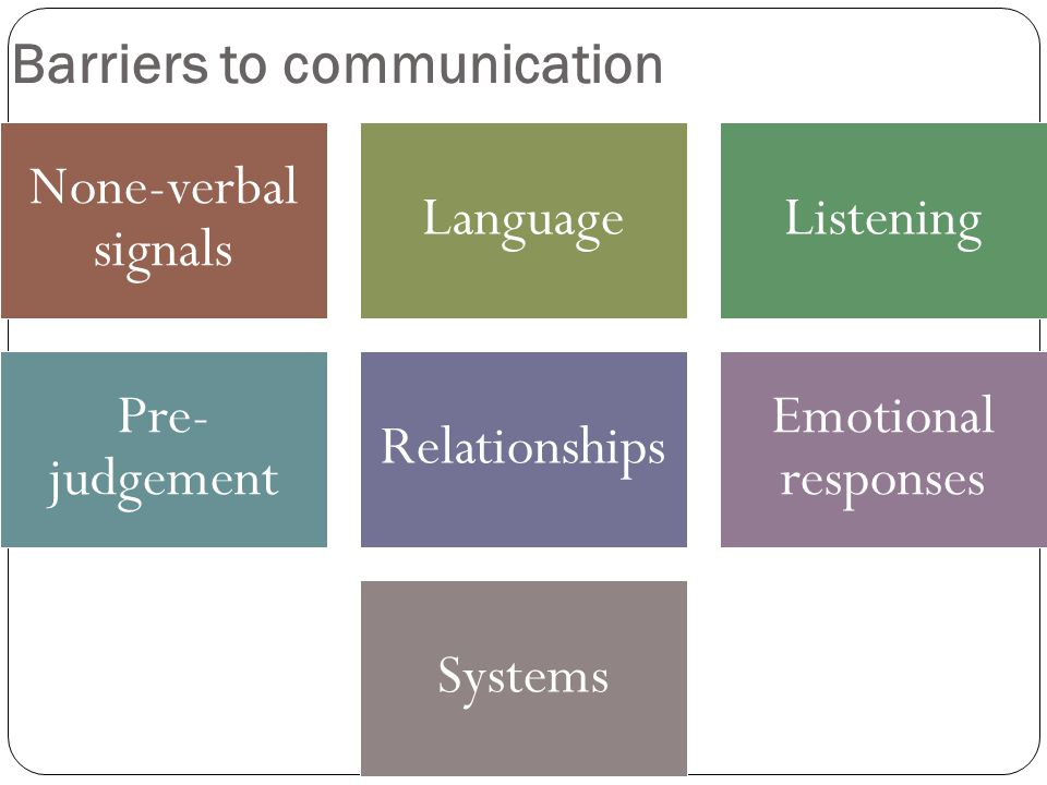 what are some of the barriers of verbal communications essay The three different types of communication are verbal  this type of communication is indispensable for formal business communications and issuing legal instructions.