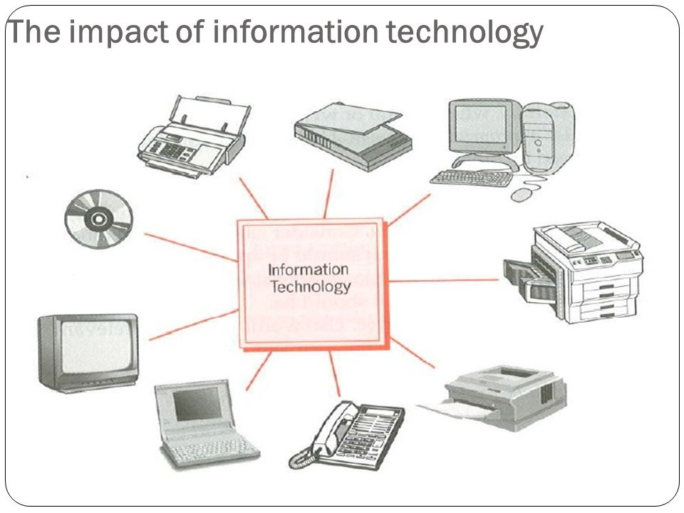 The Impact of Information Technology on Small Business