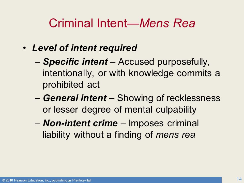 Criminal Intent—Mens Rea