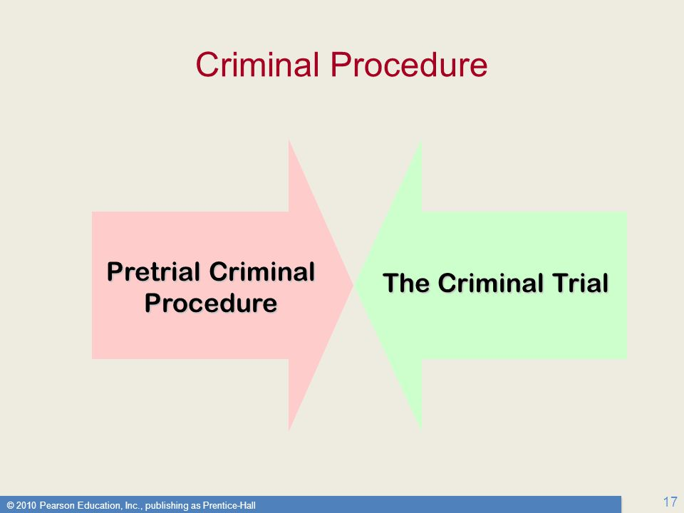 Pretrial Criminal Procedure
