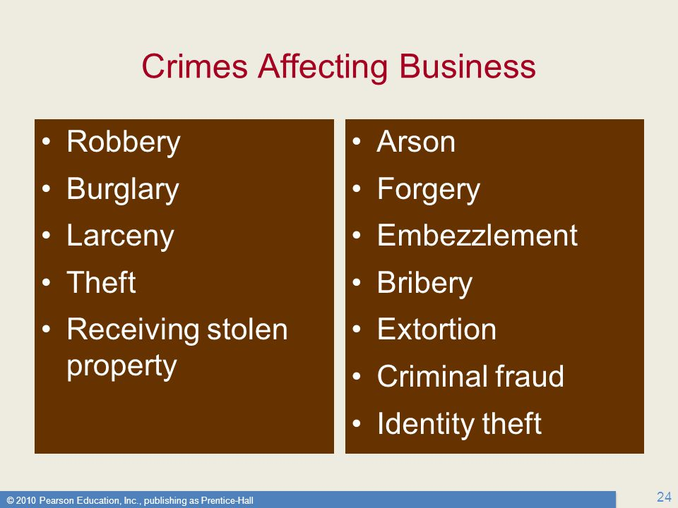 Crimes Affecting Business
