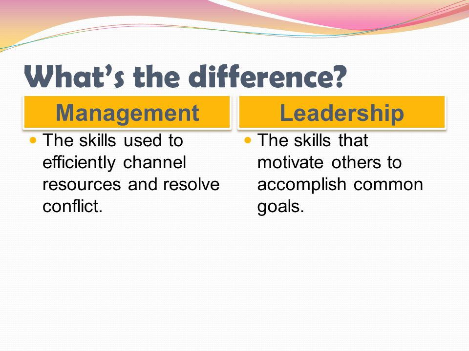 What's the difference Management Leadership