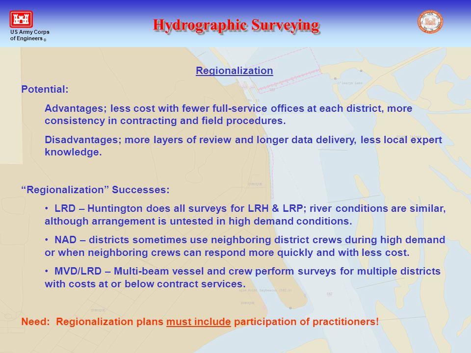 RegionalizationPotential: