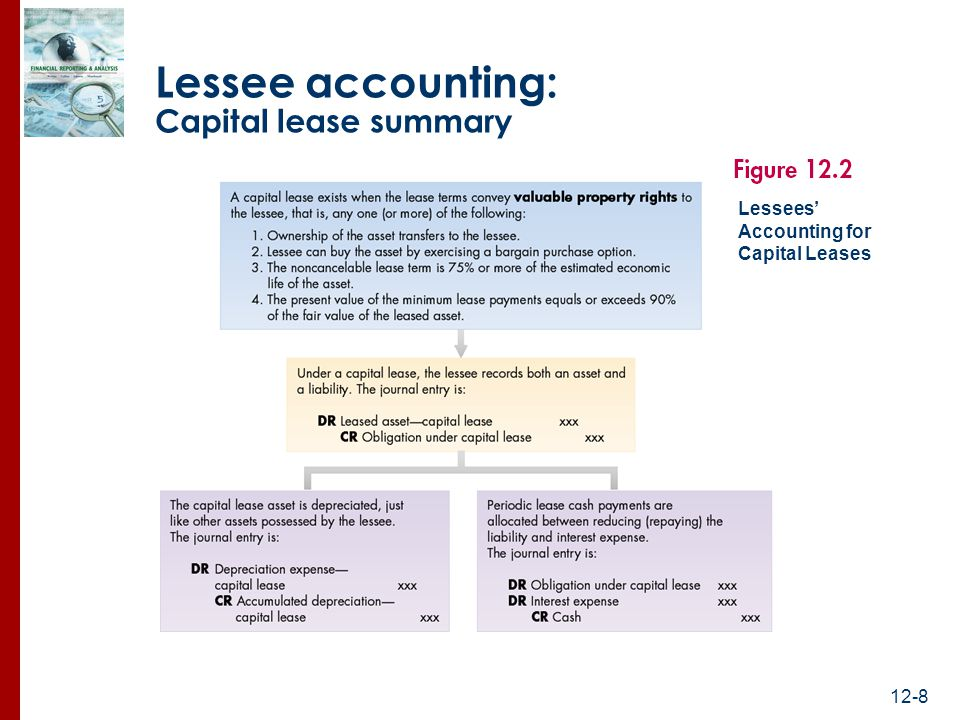 capital lease Choosing capital leases vs operating leases for business equipment leases - the differences explained.