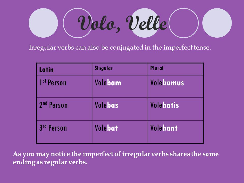 Irregular Verbs By: Caitlyn Ecock. - ppt download