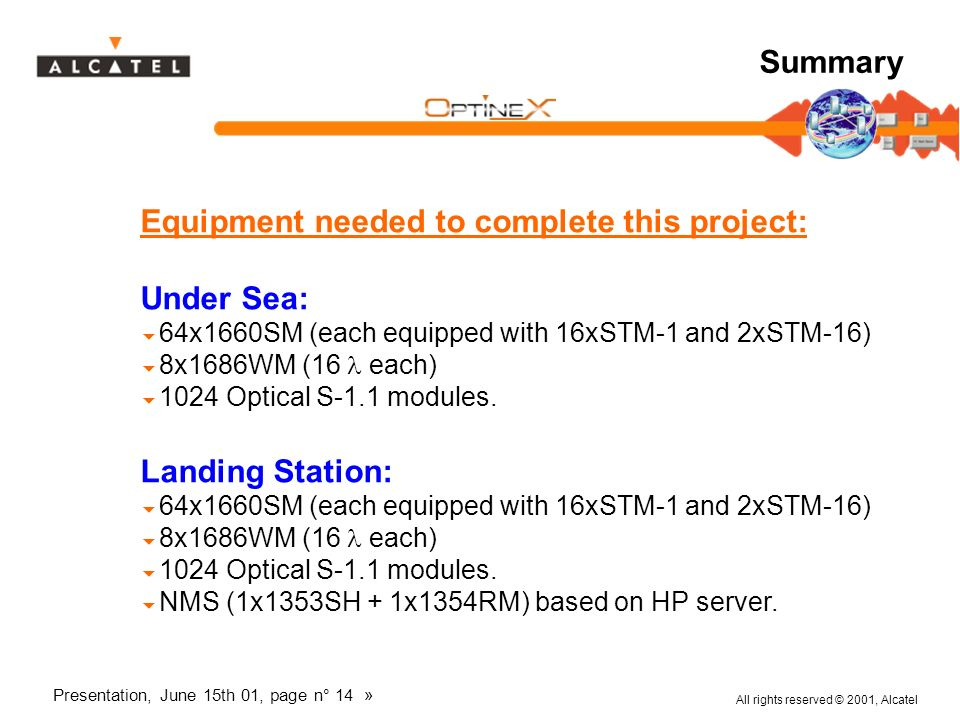 Equipment needed to complete this project: Under Sea: