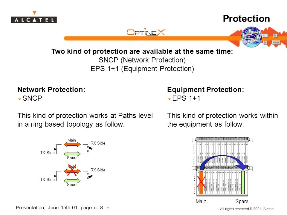 Two kind of protection are available at the same time: