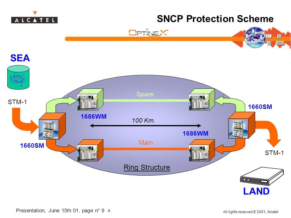 SNCP Protection Scheme
