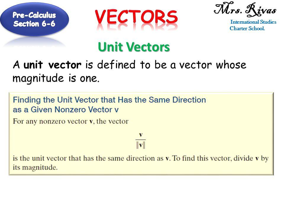 Unit vector definition