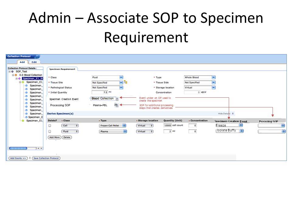 Admin U2013 Associate SOP To Specimen Requirement