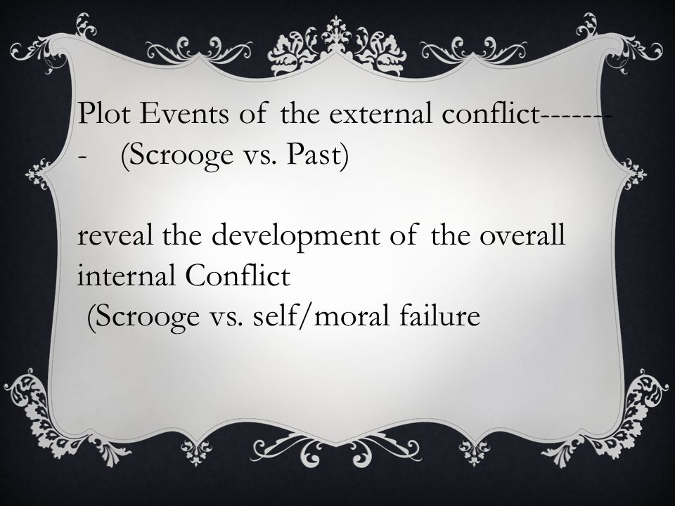 Plot Events of the external conflict-------