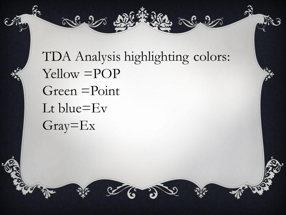 TDA Analysis highlighting colors: