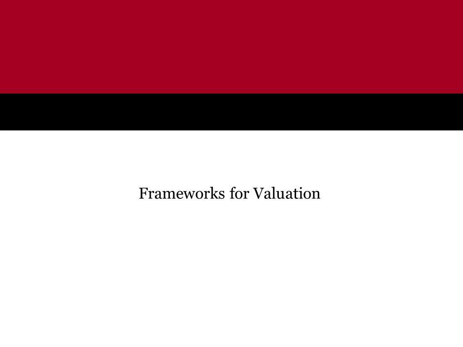 equity value dcf skript
