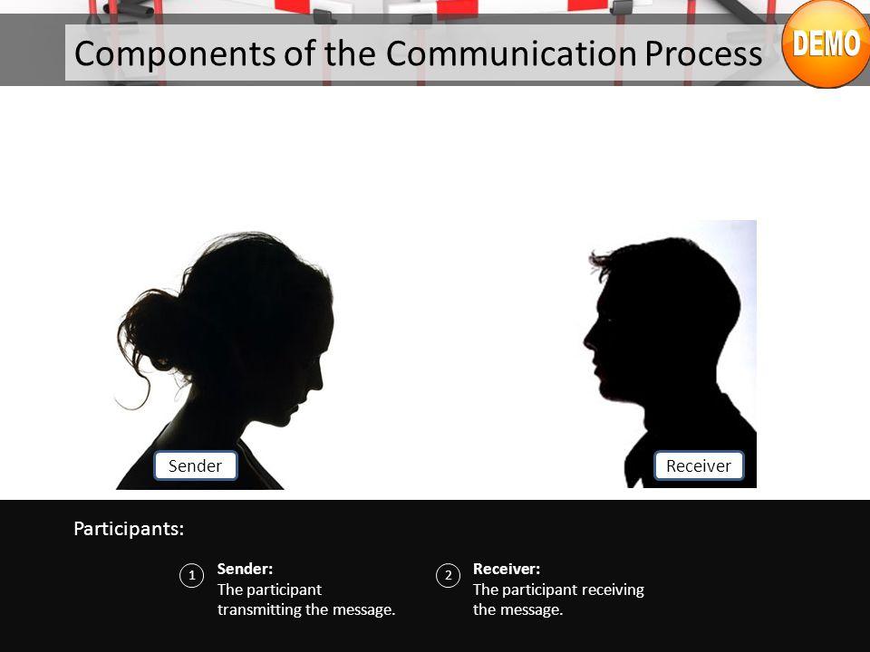 barriers of communication process pdf