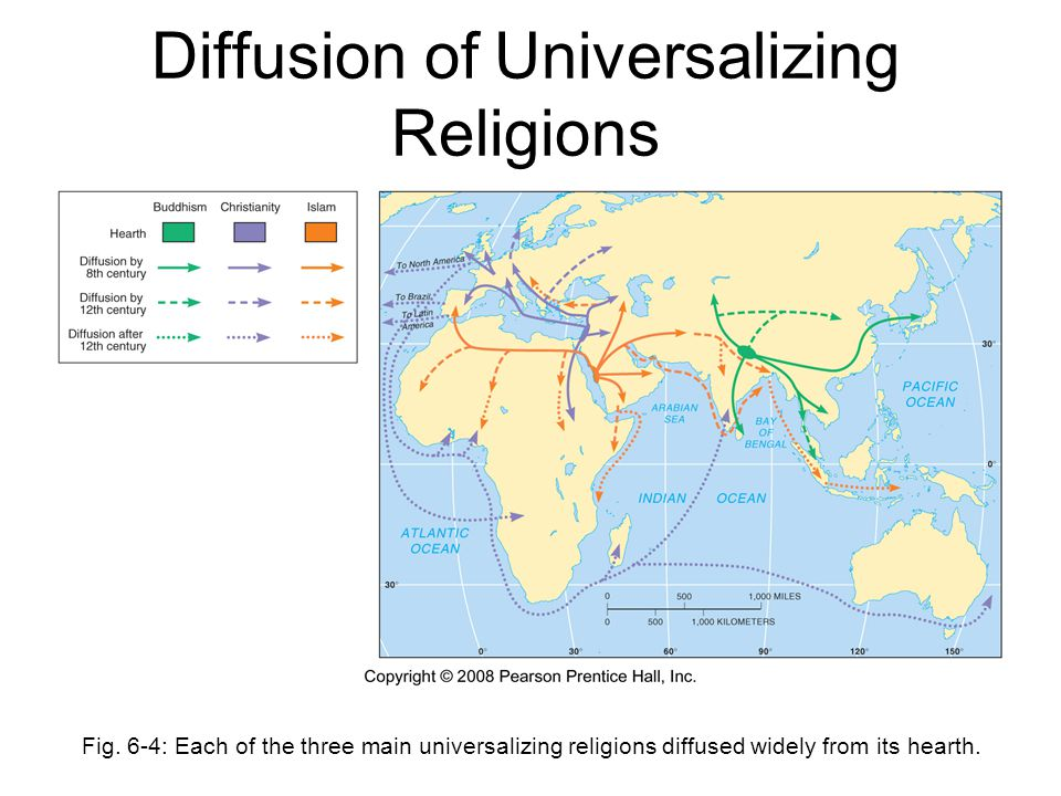 diffusion of christianity and buddhism during