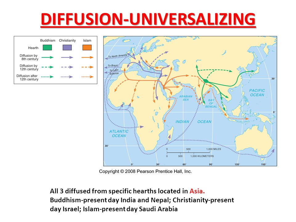compare the diffusion of buddhism and the diffusion of christianity The cultural landscape  •624: compare the diffusion of  –asia is home to each hearth for christianity, islam, and buddhism.
