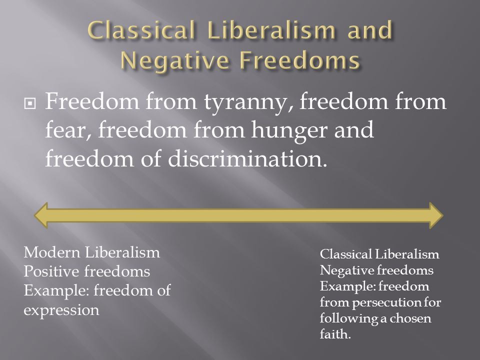 liberalism and freedom American liberalism and the idea of the consumer  in freedom from want,  kathleen g donohue describes how, between the 1880s and the 1940s,  american.