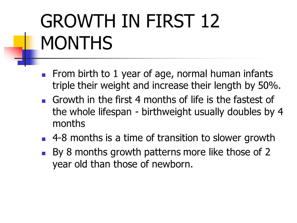 What Is The Normal Weight For 8 Months Baby Male Sex Drive Drugs