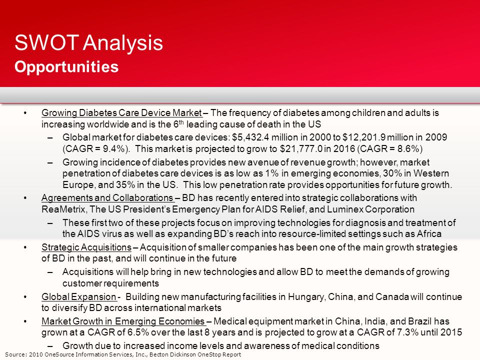 swot diabetes Research and markets: invokana (type 2 diabetes) - forecast and market analysis to 2022 november 28, 2013 05:55 am eastern standard time  safety and efficacy profiles as well as a swot analysis.
