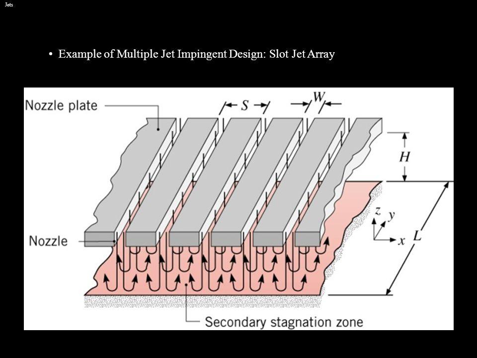 slot jet array impingement