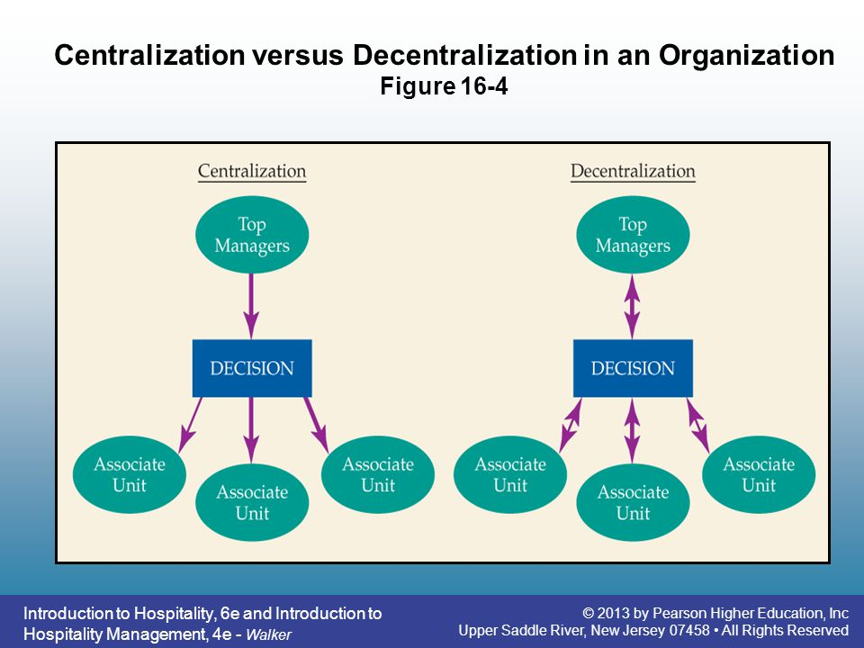 centralization and decentralization of decision making Difference between centralization and decentralization and the pentagon share the decision-making duties tags centralization centralization vs.