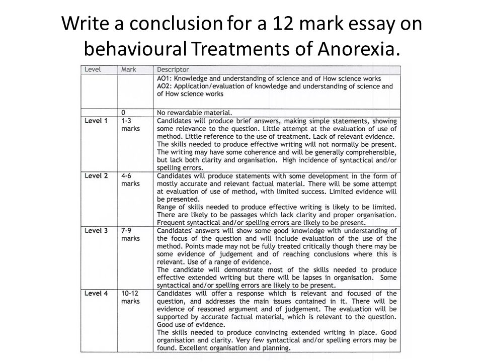 last lesson describe two examples of the application of cross  17 write a conclusion for a 12 mark essay on behavioural treatments of anorexia