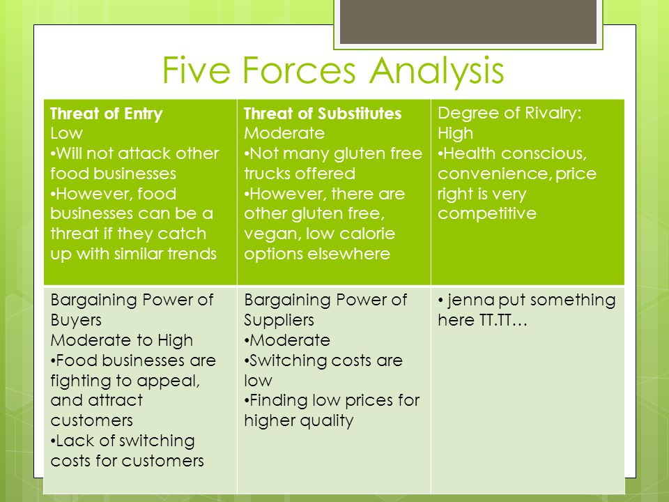 threat of entry Porter's five forces include three forces from 'horizontal' competition--the threat of substitute products or services, the threat of established rivals, and the threat of new entrants--and two others from 'vertical' competition--the bargaining power of suppliers and the bargaining power of customers.